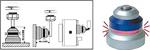 Centreur à signal lumineux avec base magnétique